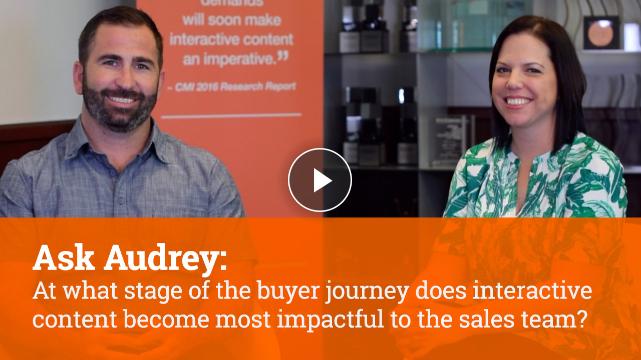 At what stage of the buyer journey does interactive content become the most impactful to the sales team?