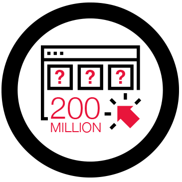 200 Million quizzes were taken in February 2014.