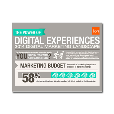 The Power of Digital Experiences -- Infographic