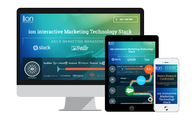 ion interactive Marketing Technology Stack Infographic